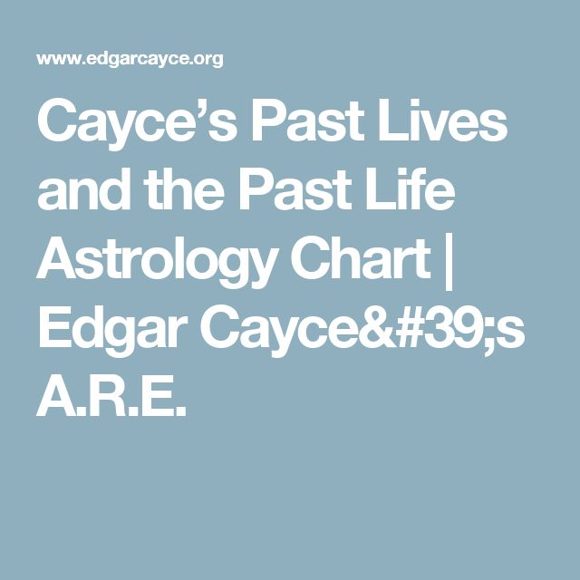 Cayce's Past Lives and the Past Life Astrology Chart | Edgar Cayce's A.R.E.
