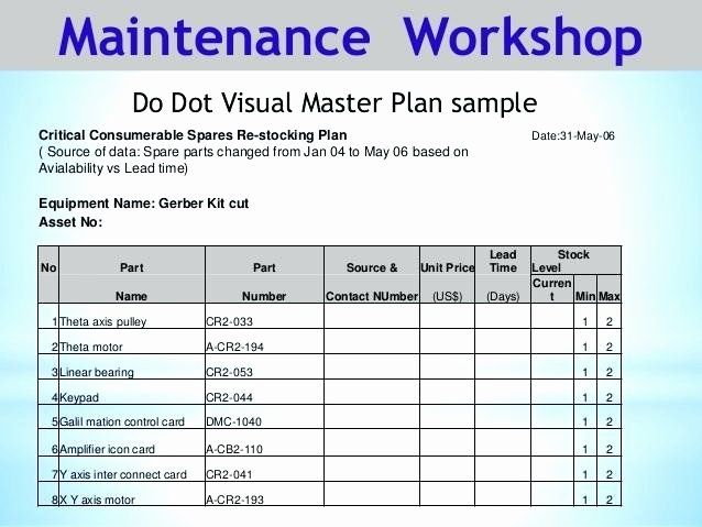 5 Year Maintenance Plan Template Elegant Car Maintenance Schedule