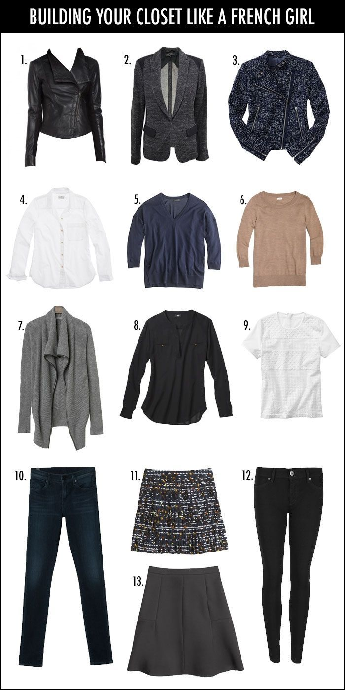 building your closet like a french girl
