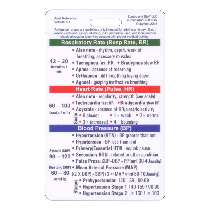 "Adult Vital Signs badge card This card features the four major vital signs (respiratory rate, heart rate, blood pressure, temperature) as well as pulse oximetry and other important ""5th"" vital signs. For each vital sign there is a normal range listed as well as some of the major associated terms and definitions."