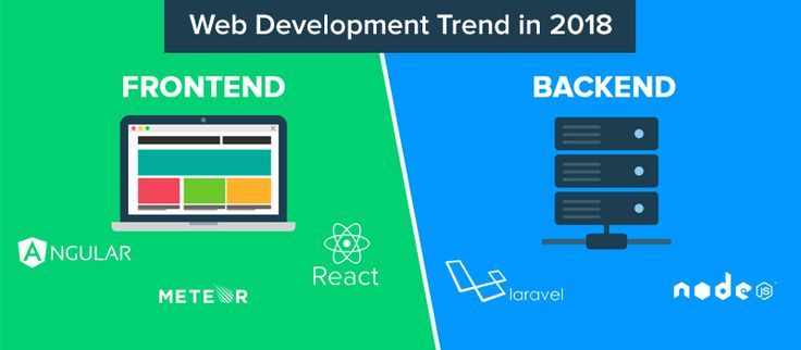 6 Web Development Frameworks Seems to have Big Trend in 2018