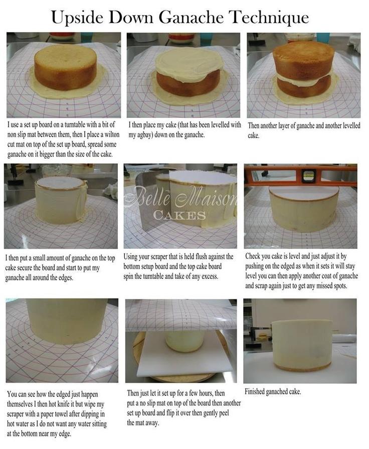 Ganache recipe cake central