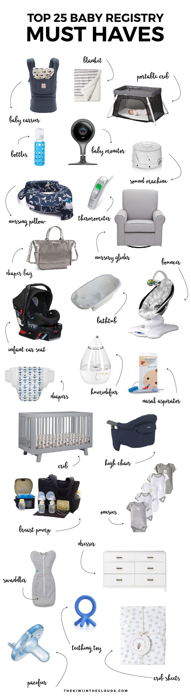 Top 25 Baby Registry Must Haves | Creating the perfect registry can be overwhelming, time consuming and costly. Skip the mistakes of a first time mom and discover what baby items you actually need!