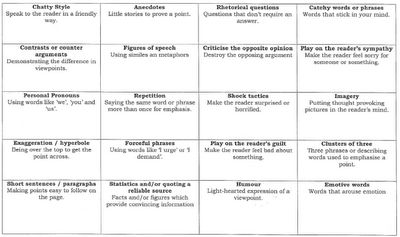 Printables Persuasive Techniques Worksheets persuasive techniques handout education pinterest