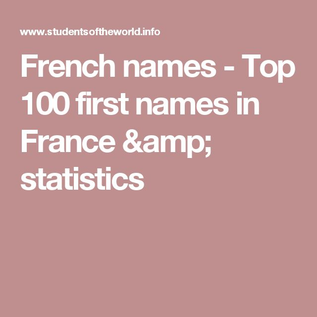 French names - Top 100 first names in France & statistics