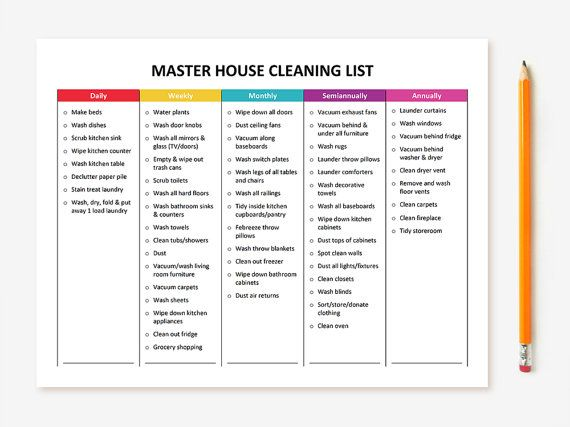 Printable master house cleaning list, with chores divided up by frequency!      HOW IT WORKS