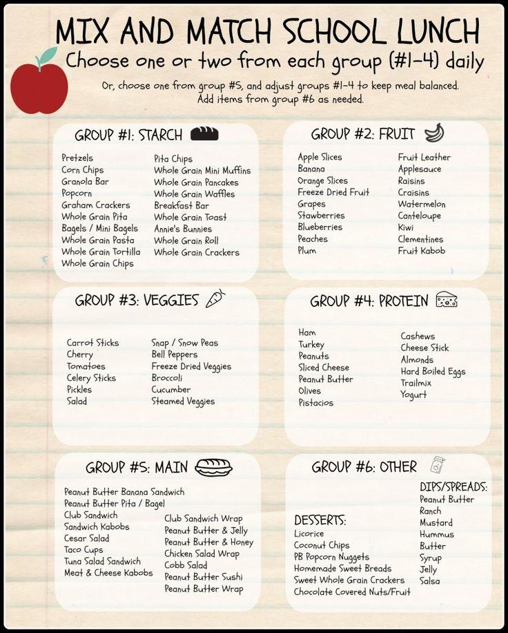 School Lunch Ideas | Lunch Idea Printable | Healthy School Lunch Ideas (that are also a bit fun) | Make Ahead School Lunch | No Sandwich School Lunch