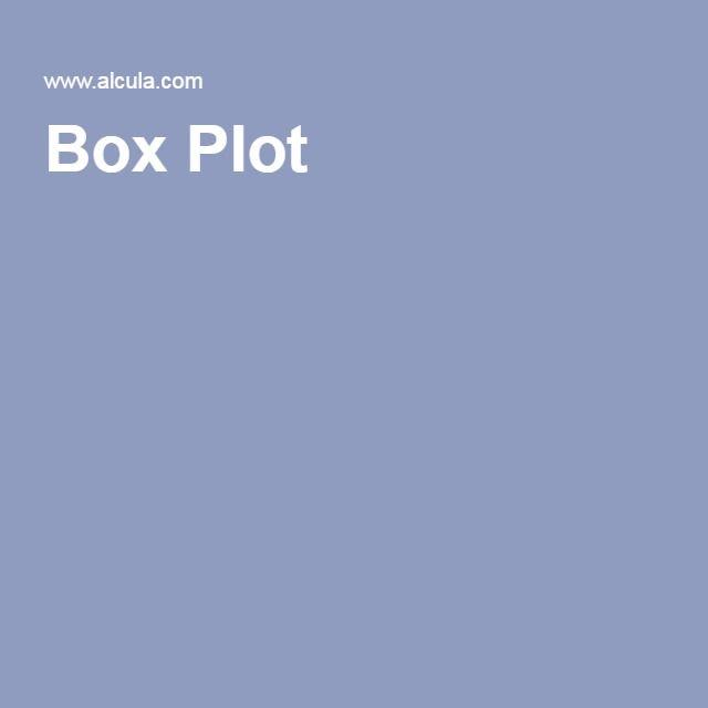Box Plot Generator