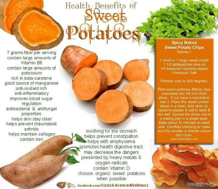 When you feel like eating chips or fries, replace it with sweet potato. It has a low glycemic index....doesn't disturb your glucose levels... and is a good carb ! They taste yummy with just salt and cayenne pepper added and baked #TealChicks