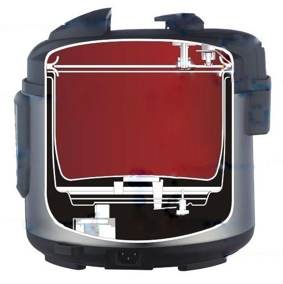 pressure cooker recipes the basics