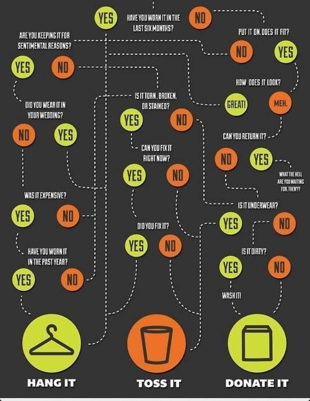 Organize your closet!