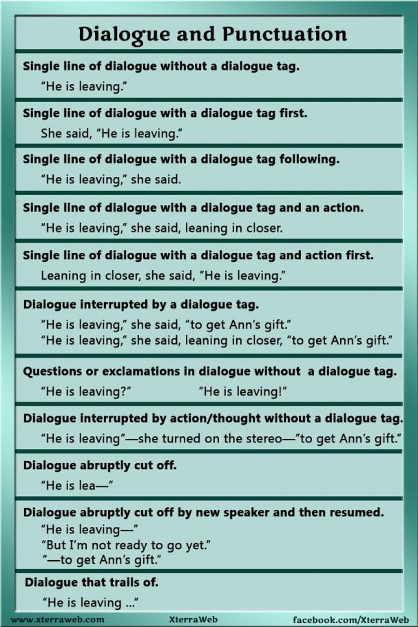 Dialogue Has Its Own Rules For Punctuation And Where The Different Punctuation Goes Only A Character Writing Dialogue Book Writing Tips Quotation Marks Rules