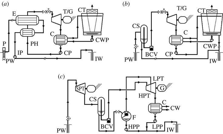 residential solar system wiring diagram