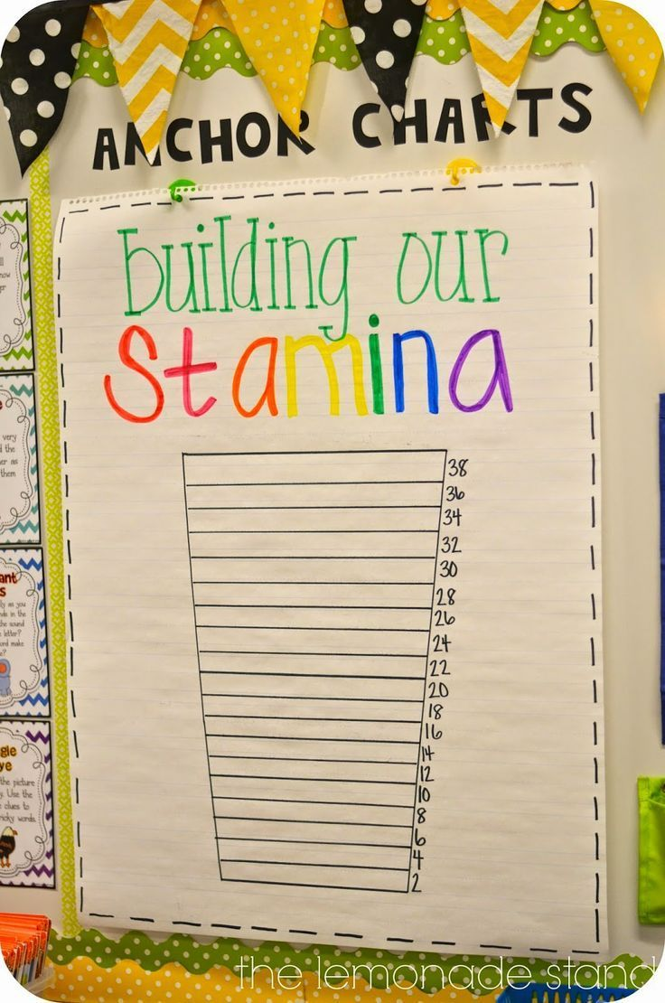 Love this anchor chart that encourages the class to build their reading stamina.
