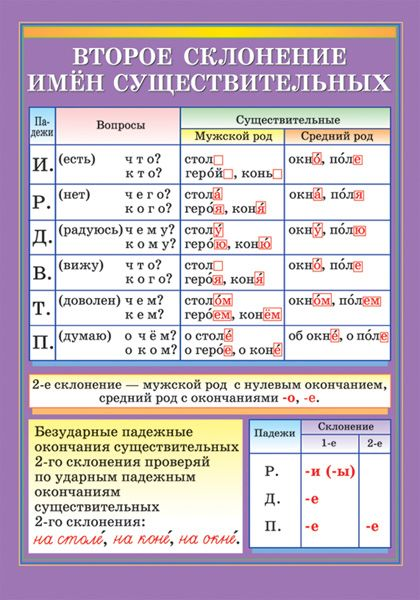 presentation russian language Russian introductory course natasha bershadski learn another language the way you learnt your own to find out more, please get in touch with us.