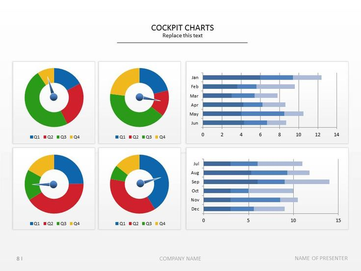 63 best images about charts and data powerpoint slides on