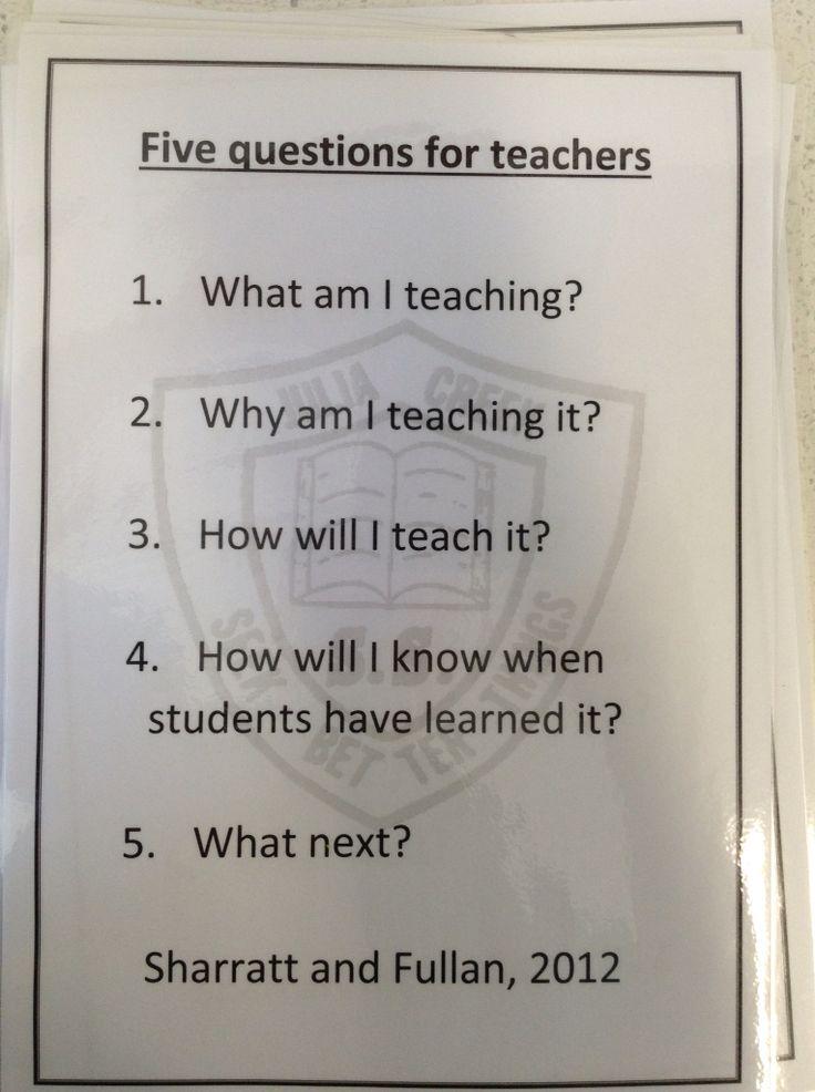 Five questions - Sharratt and Fullan