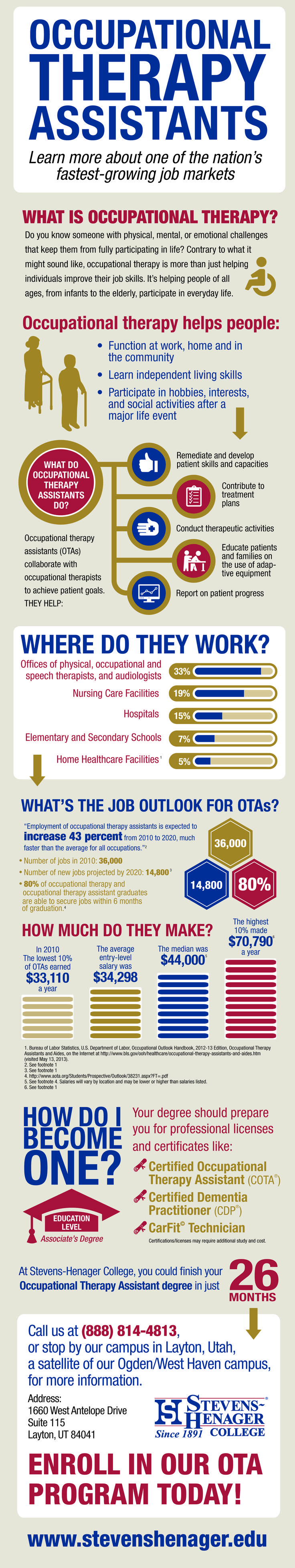 best ideas about occupational therapy assistant the what where and why of occupational therapy assistants infographic