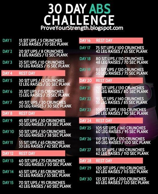 30 day ab challenge. get killer abs in 30 days. great challenge did this and helped me with those post pregnancy abs. Get in a great abdominal workout and lose inches on your waist in only 5 minutes a day