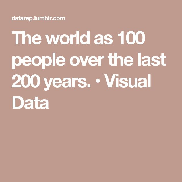 The world as 100 people over the last 200 years. • Visual Data