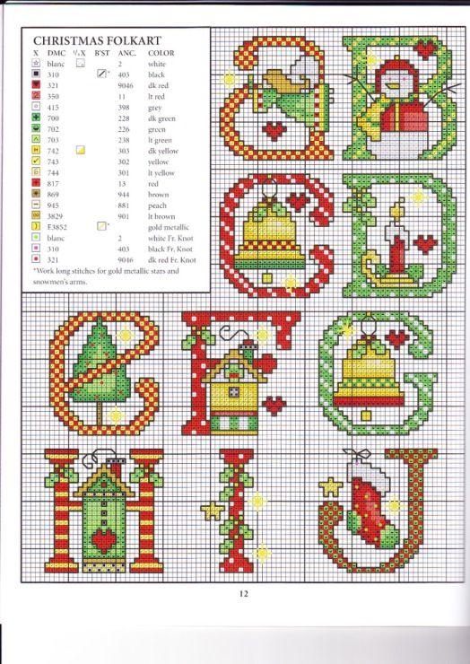 Best 578 abc hiver noel images on pinterest crossstitch - Alphabet noel ...