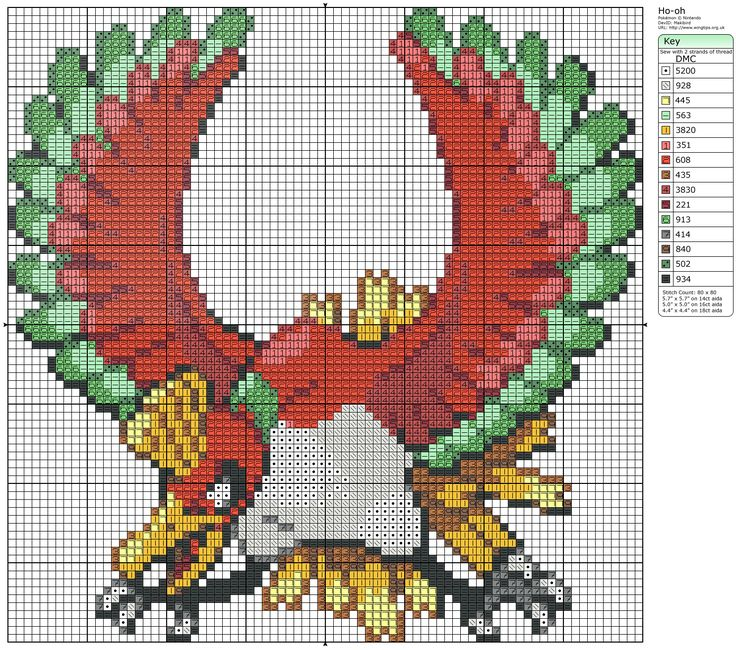 28 Best Bird Cross Stitch Patterns Images On Pinterest | Punch
