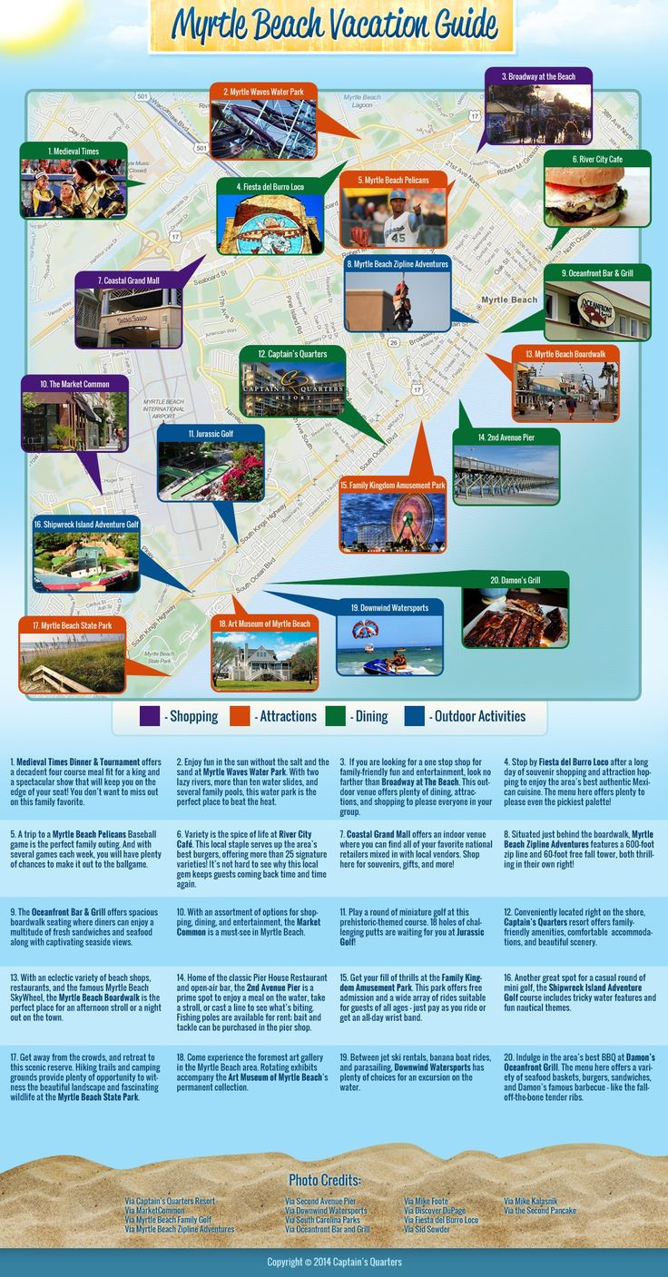 Myrtle Beach Vacation Guide! Well except Captain's Quarters.....I wouldn't recommend staying there :-/
