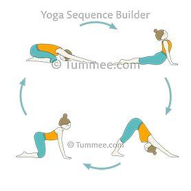 shakti flow yoga  kids yoga poses yoga sequences hard yoga