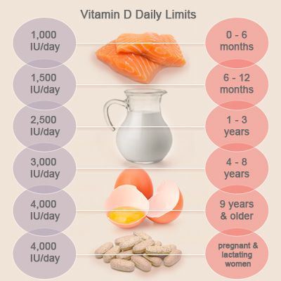 vitamin d deficiency diet plan