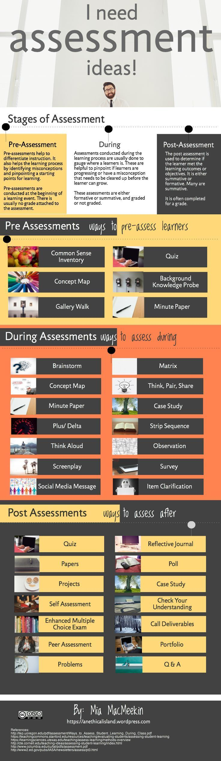 Assessment Ideas for Each Stage of Assessment
