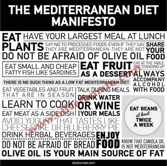 Mediterranean Diet Manifesto