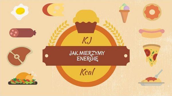 Kilokalorie i kilodżule • Mierniki energii • Wartość energetyczna produktów • 1 kcal = 4,2 kJ • Kalorie w jedzeniu • Wejdź i zobacz >> #kcal #football #soccer #sports #pilkanozna #zywienie #food