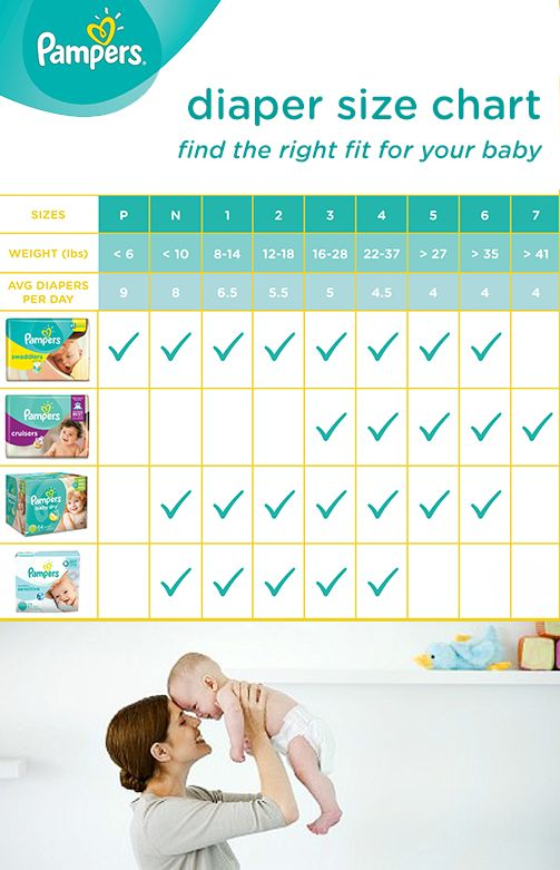 Babies grow so quickly. From the first day home as a newborn baby to big milestones like crawling and walking— finding the right fit diaper for your little one can be easy with this helpful size chart with the proper sizing based on weight (plus, the average amount of diapers you'll go through each day!)