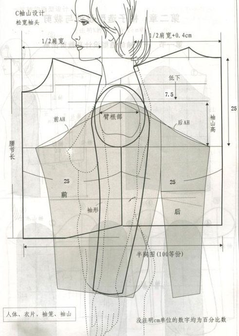 图解袖山高设计 Graphic design sleeve heights #sewing #patternmaking