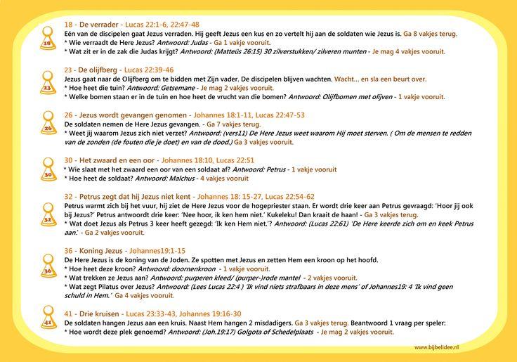 2 Pasen - spelregels, bij ganzenbord met vragen en antwoordspel - www.bijbelidee.nl