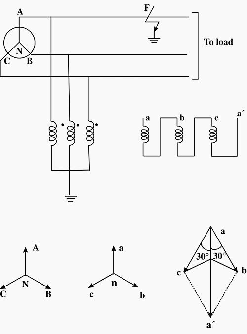detection of ground fault using a broken delta connection  u2013 under ground fault condition