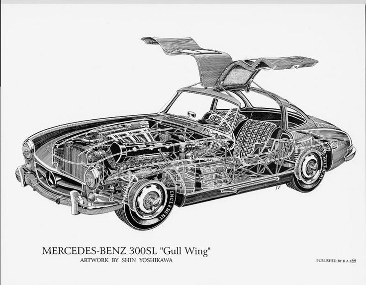 Sketch of mercedes benz 300sl gullwing cars for Mercedes benz with wing doors