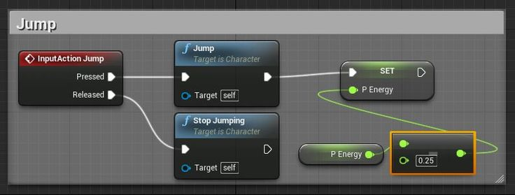 Setting Up the Character Variables