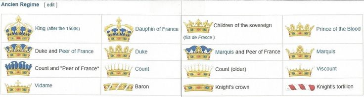 Coronets de France, 2