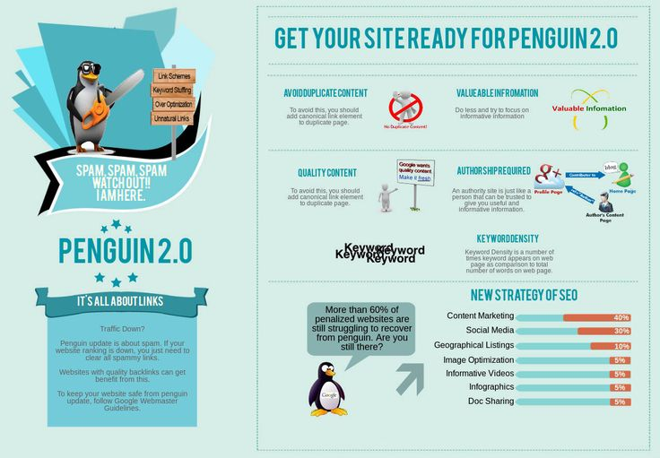 penguin 2.0 update is basically about the backlinks , the bad qulaity backlinks may spam your website get penalized .