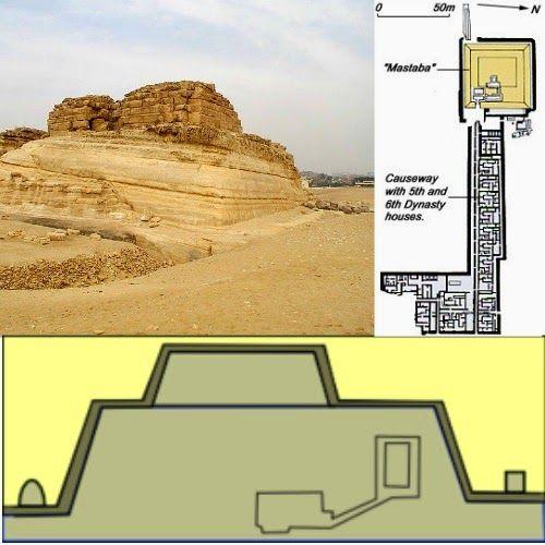 Mastaba, casa de los muertos, momificacion