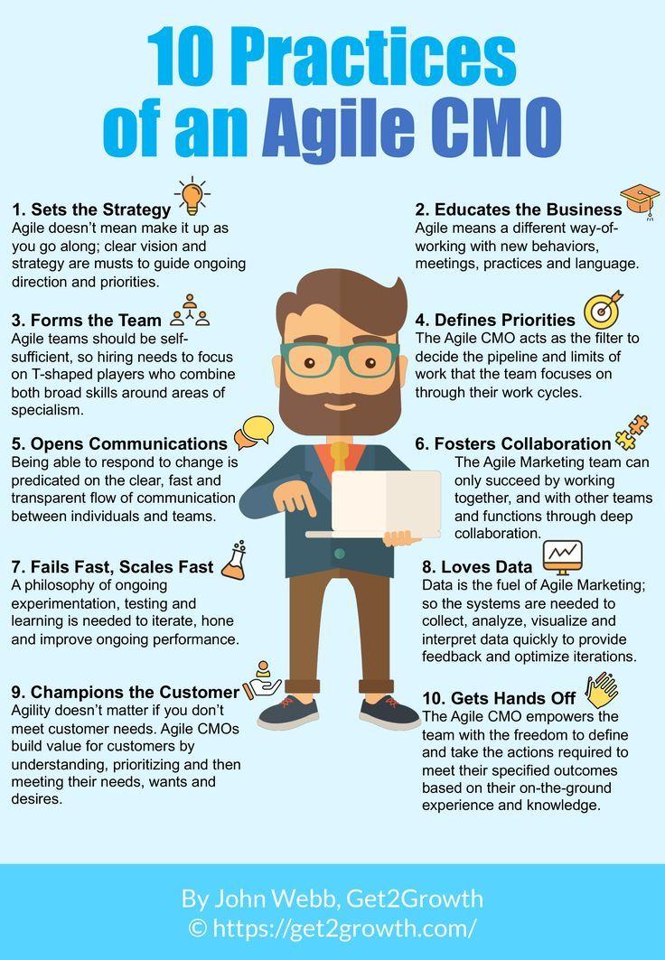Agile Cmo 10 Practices That Define Their Thinking And Behavior Agile Agile Marketing Cmo