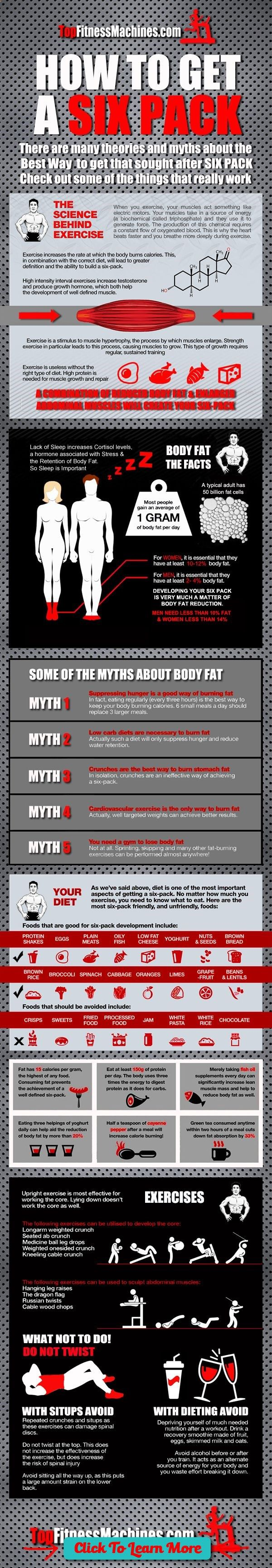 #FastestWayToLoseWeight by EATING, Click to learn more, See more here ► www.youtube.com/... Tags: how to loss weight without exercise, weight loss tips without exercise, weight loss diet without exercise - How to Build Your Abs & Get a Six Pack. Infographic with Tips and Dispelling some Myths www.TopFitnessMac... #six_pack #fitness #Abs_Training , #HealthyRecipes, #FitnessRecipes, #BurnFatRecipes, #WeightLossRecipes, #WeightLossDiets