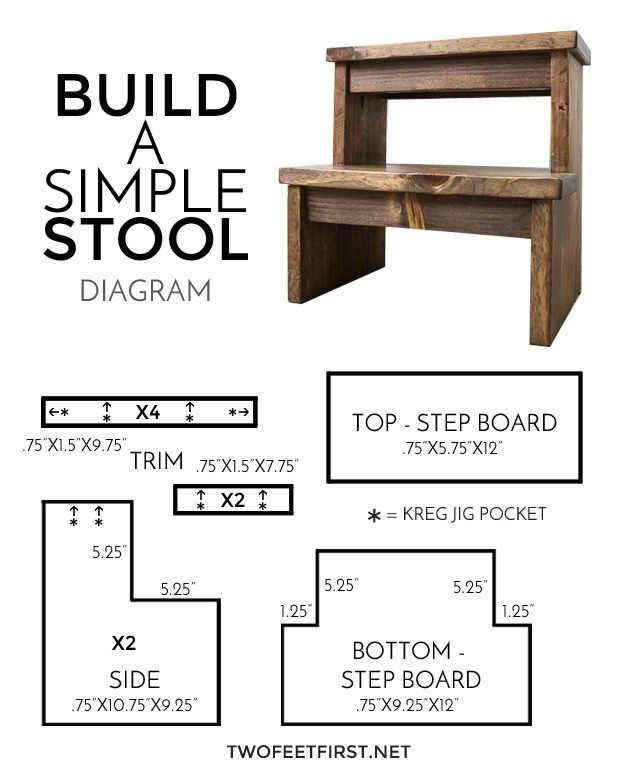 TwoFeetFirst – Build a Simple Bathroom Stool