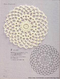 Lace, My Dear | http://doilitif.tumblr.com/post/55603994805