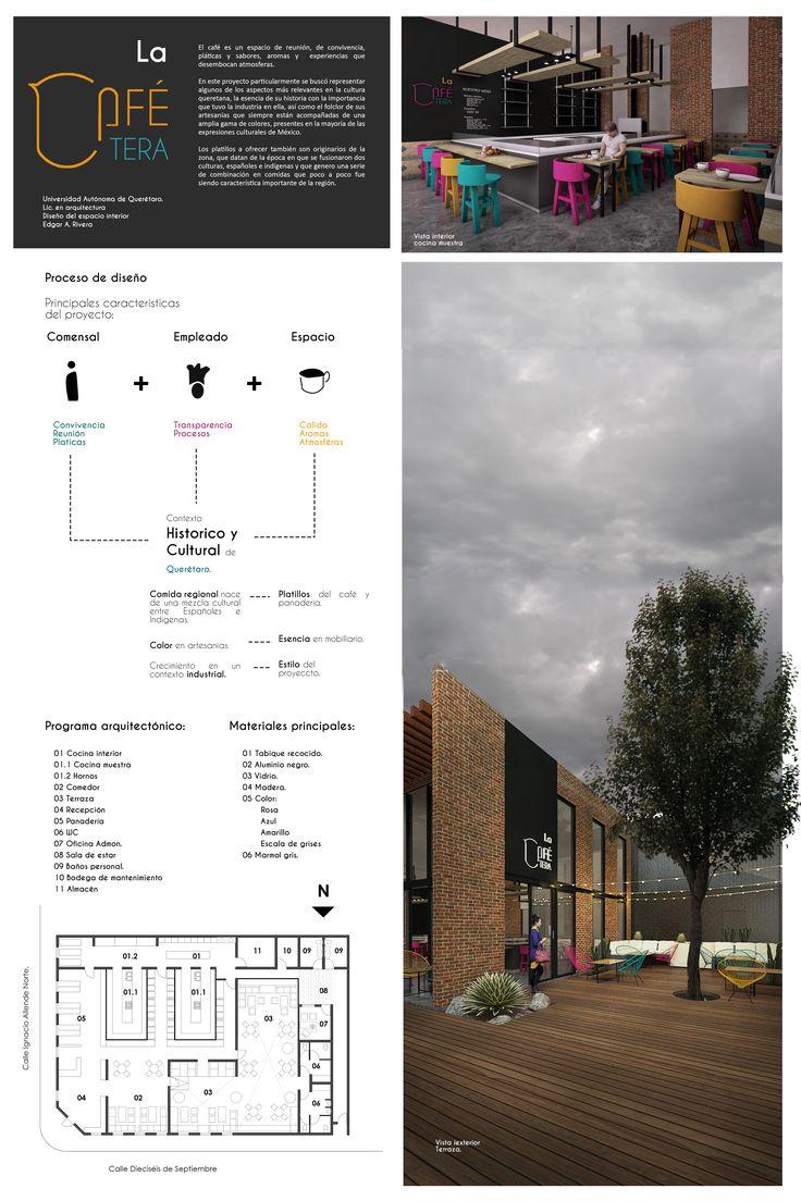Mejores 28 im genes de laminas arquitectura en pinterest for Laminas arquitectura