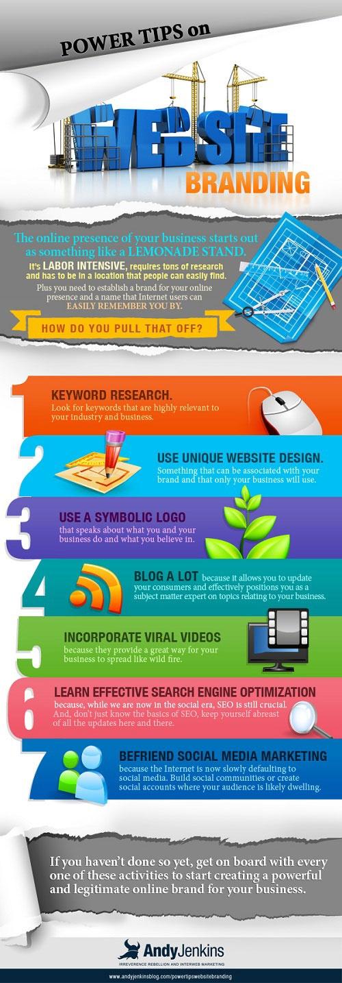 Power Tips on Website Branding #branding #digitalmarketing