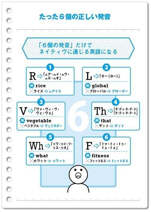 (2) いつか役に立ちそうな画像(@yakudachi_img)さん | Twitter