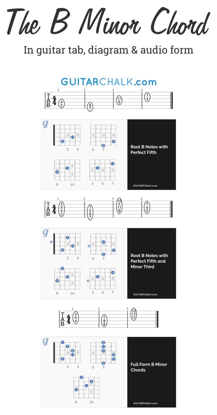 Best 25 b minor guitar chord ideas on pinterest guitar tabs and our full b minor chord guitar lesson complete with tabs diagrams and audio samples hexwebz Choice Image