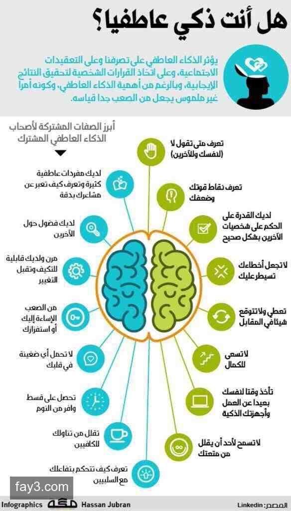 Pin By Shams On Sooma Life Skills Activities Learning Websites Life Skills